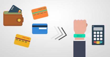 ATAR Band é a solução para substituir cartões de crédito