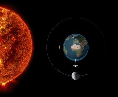 Lua crescente (Foto: retirada do site Tábua de Marés)