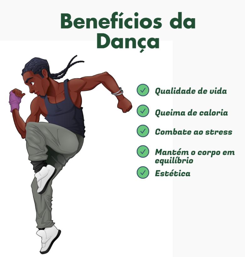 dança certo